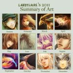 2011 Summary Meme by Landylachs