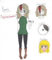 Kaunis Reference sheet and Bio by saiyantrash666