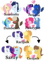 Mane 6 Ships!! by Smileverse