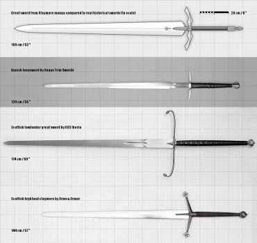 Sword from Claymore manga by Walter-NEST