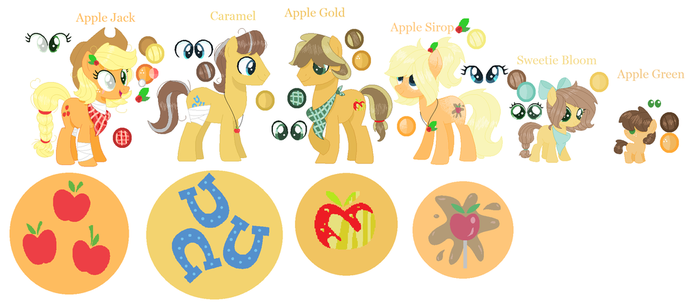 The Family Apple by Cupcakeblue22