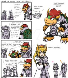 [FEH] Order of Heroes Daily Lives: Bowser by Rukotaro