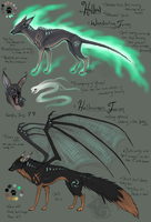 Hallow Reference Sheet by Kasaurus