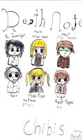 Death note chibiz by The-Lady-Nikki