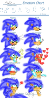 Alot of Sonic's emotions by jayfoxfire