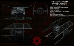 TIE/ad Advanced production model ortho by unusualsuspex