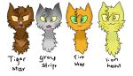 Even More Cats by pinkiecitrine
