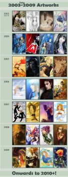Artwork Progression Meme by kir-tat