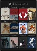 2017 Summary of Art/Ask me Anything by Coyote-Pro