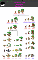 Deciduous Tree Pokemon