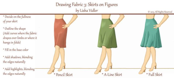 Drawing Fabric 3: Skirts on Figures by Yesterdays-Thimble