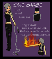 Nevermore Referance: Ione by Wondering-Antagonist