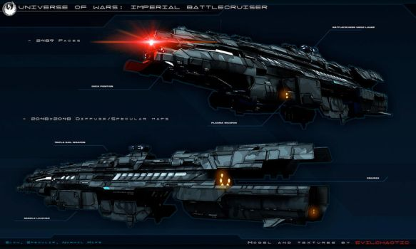 UoW Battlecruiser by EvilChaotic