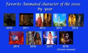 Best Animated Characters of the 2010's (Movies) by RaccoonBroVA