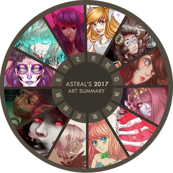 Art Summary [2017] by Astral-Chan