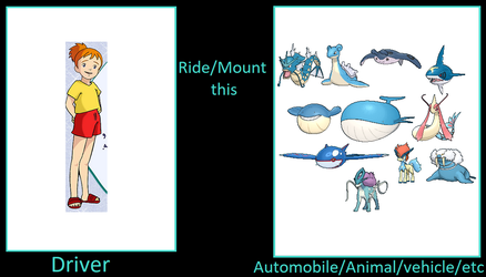 What if Nanami rode either of these Water Pokemon by ChipmunkRaccoonOz