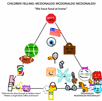 Mcdonalds Meme With Rc Story Characters by alexlion0511