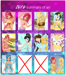 2016 summary of art - TheEpicViking by TheEpicViking
