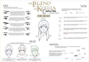 Legend of Korra Character: ATLA Faces by sukieblackmore