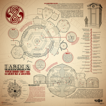 Golden Age TARDIS Poster by Phaeton99
