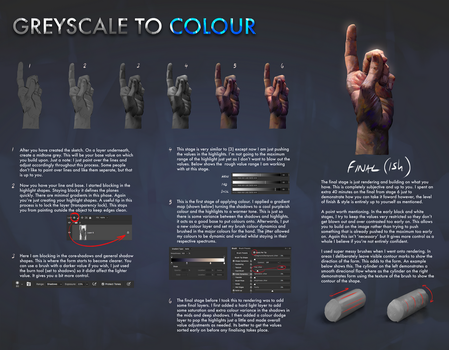 Hands - Greyscale to Colour tutorial. by JoshSummana