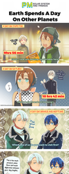 Planetary Moe 2018 #6:Earth's Day on Other Planets by Cioccolatodorima