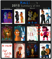 Rip 2015 by Koili