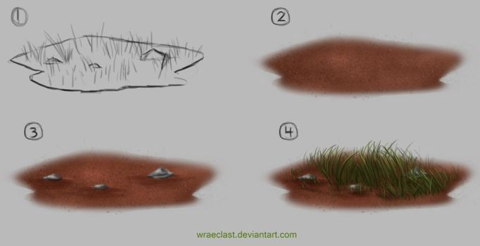Ground Tutorial by Wraeclast