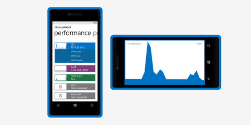 Task Manager for Windows Phone by nik255