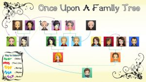 Once Upon A Family Tree by LeMeNe