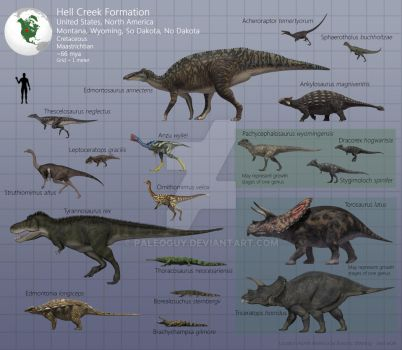 Hell Creek Formation Fauna by PaleoGuy