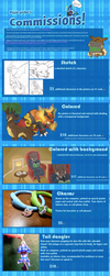 Commission Examples OPEN by Plaid-pichu