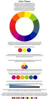 Color_Theory_by_Visual_Micro by DesignersGuide