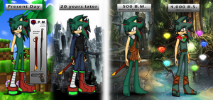 Primus the Hedgehog: The full story by PrimusOmega96