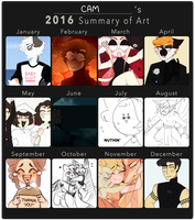2016 summary by mewrderous