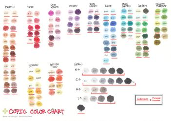 Copic Color Chart 2008 by cartoongirl7