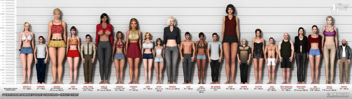Domina's Valley 20 - Height chart by bmtbguy