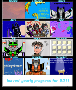 Yearly progress 2011 by loaves