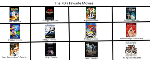The 7D's Favorite Movies Meme by WanderSong
