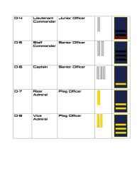 Systems Alliance Military Ranks-4 by RIS-4