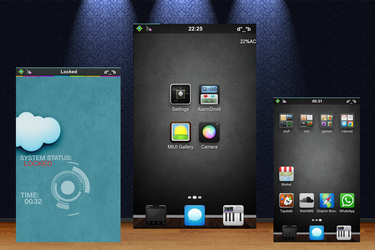 Miui Screen, dont know a name by Toisan