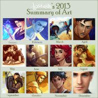 Lostie815's 2013 Art Summary by LauraHollingsworth