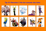 Top 10 Characters I Like but everyone else hates by LuigiFan00001