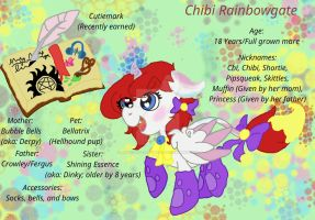 Chibi Rainbowgate Reference Sheet by Rabies-the-Squirrel