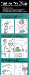 Table for 2 Meme withCandy-DanteL by Mister-Saturn