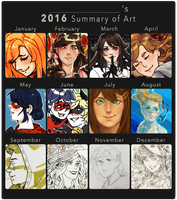 2016 Summary of Art by papyrus-tree