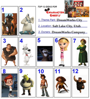 Top 12 Character for DreamWorks City 1/6 by TheFoxPrince11