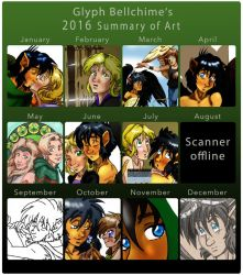 2016 Summary of Art by GlyphBellchime