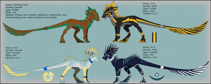 Oraclus Adoption Round 1 (ALL SOLD) by LadyDistort