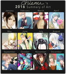 2016 Summary of Art by chienu
